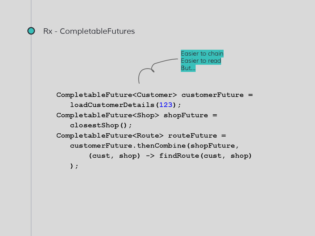 Rx - CompletableFutures CompletableFuture<Custo...