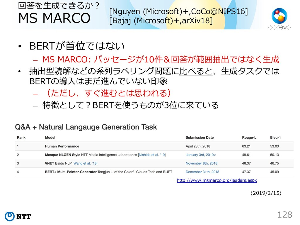 • BERTが⾸位ではない – MS MARCO: パッセージが10件&回答が範囲抽出ではなく...