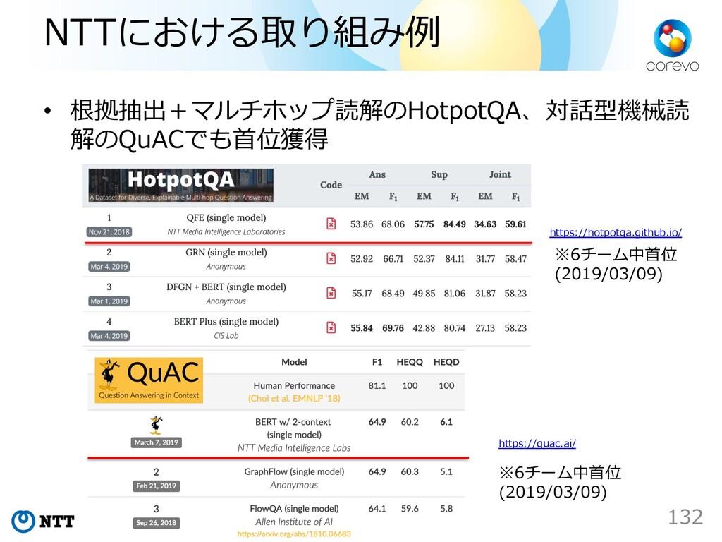 NTTにおける取り組み例 132 • 根拠抽出+マルチホップ読解のHotpotQA、対話型機械...