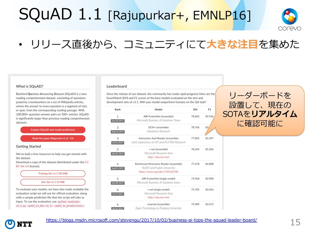 SQuAD 1.1 [Rajupurkar+, EMNLP16] • リリース直後から、コミュ...