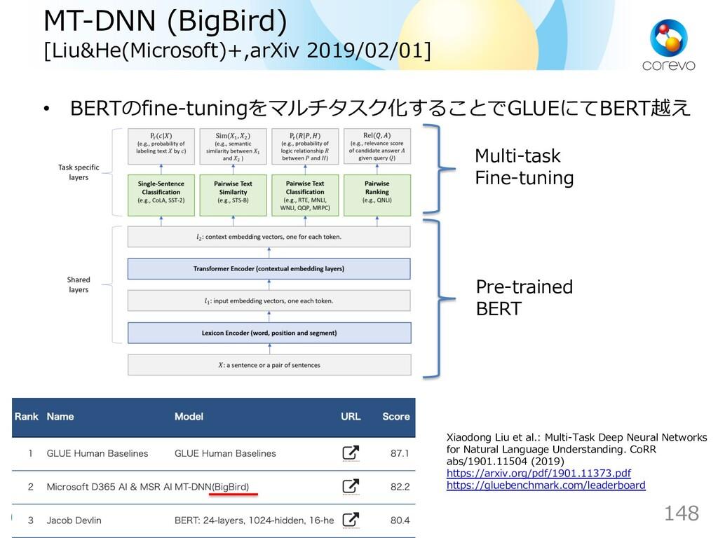 MT-DNN (BigBird) [Liu&He(Microsoft)+,arXiv 2019...