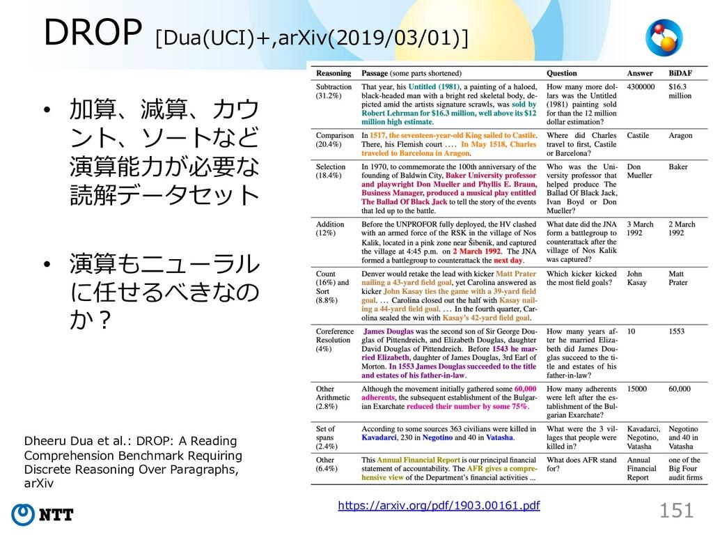 DROP [Dua(UCI)+,arXiv(2019/03/01)] 151 • 加算、減算、...