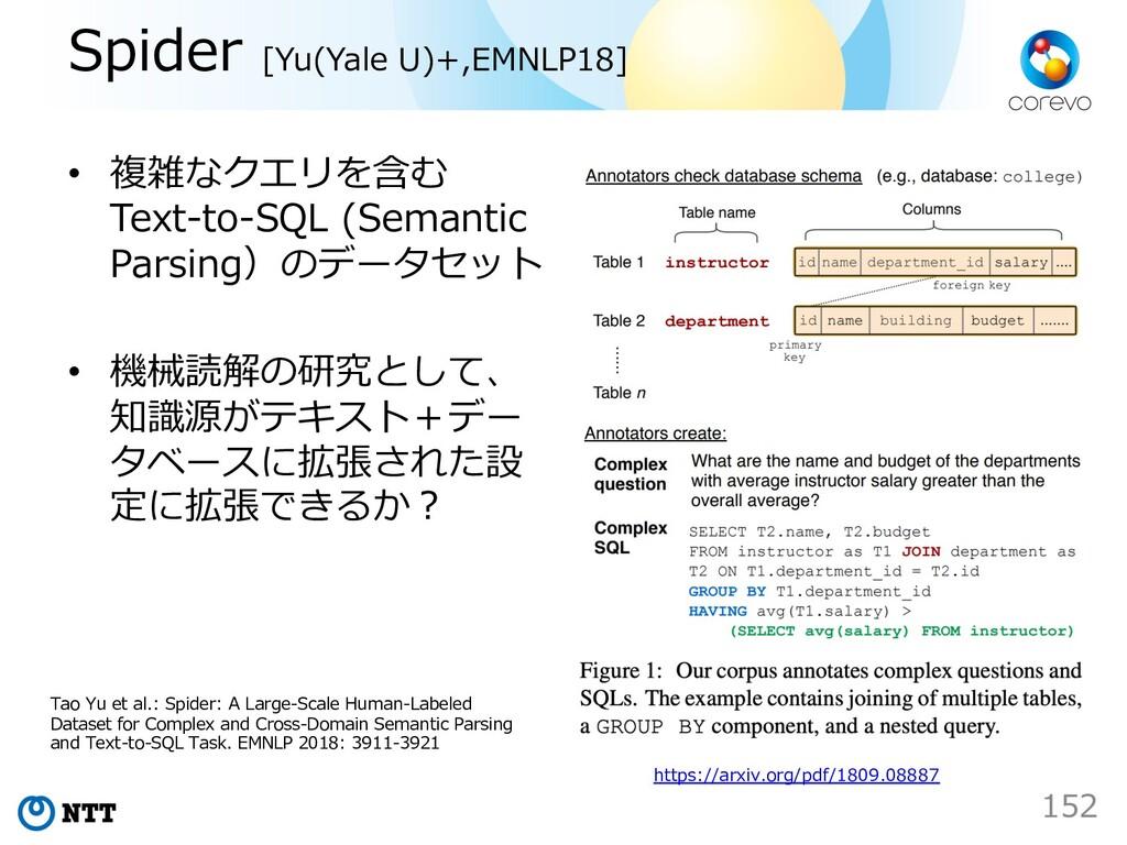Spider [Yu(Yale U)+,EMNLP18] 152 • 複雑なクエリを含む Te...