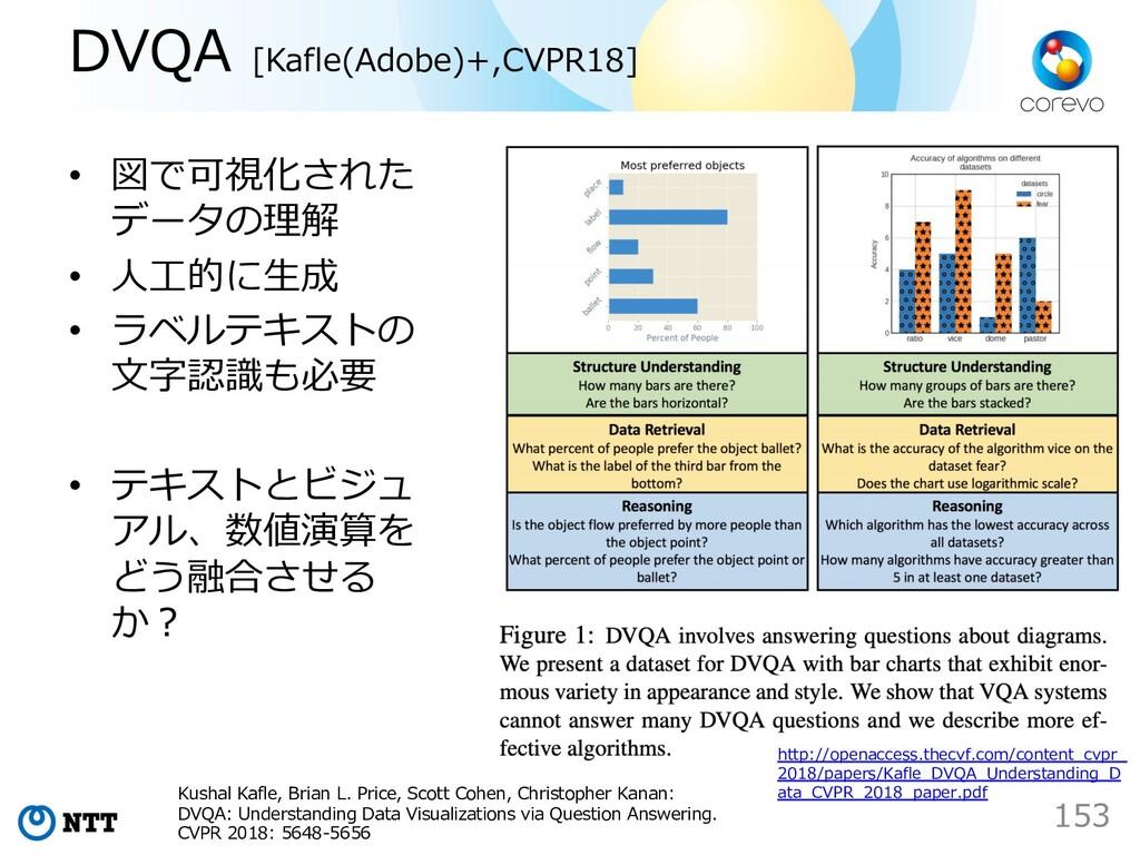 DVQA [Kafle(Adobe)+,CVPR18] 153 • 図で可視化された データの...