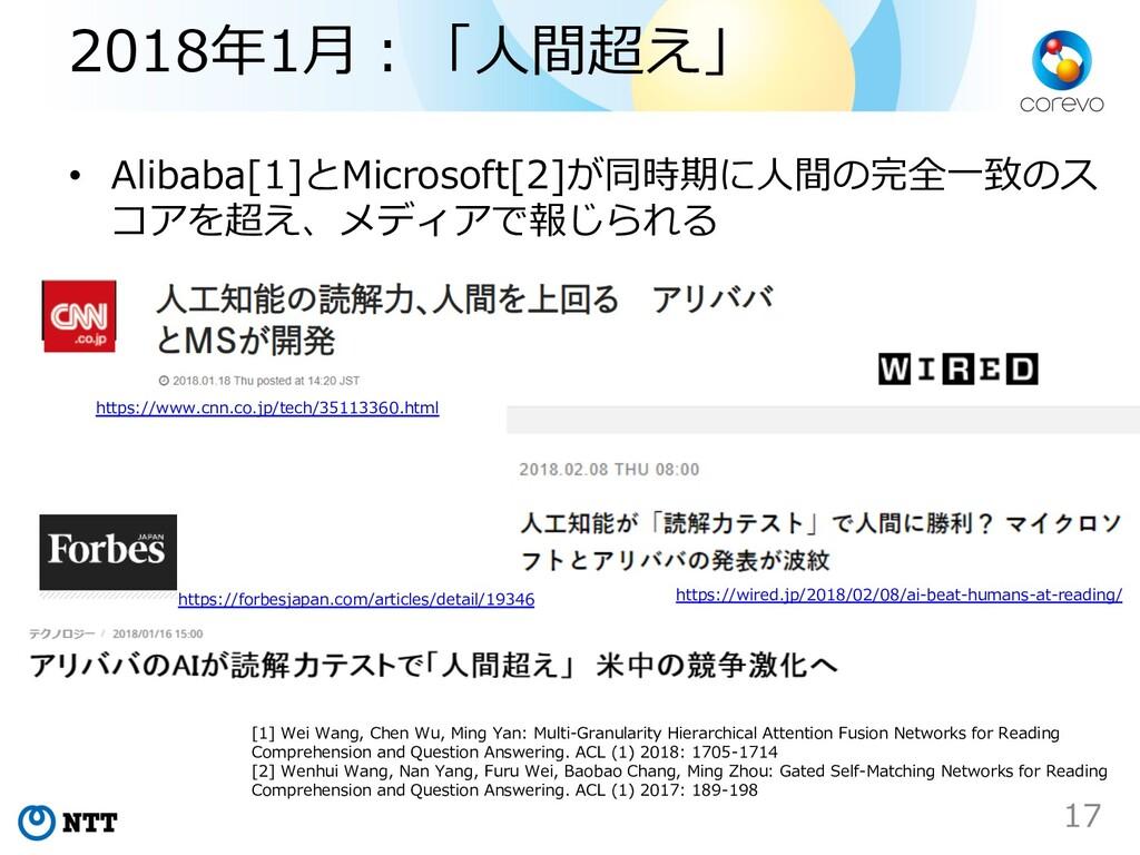 2018年1⽉︓「⼈間超え」 • Alibaba[1]とMicrosoft[2]が同時期に⼈間...