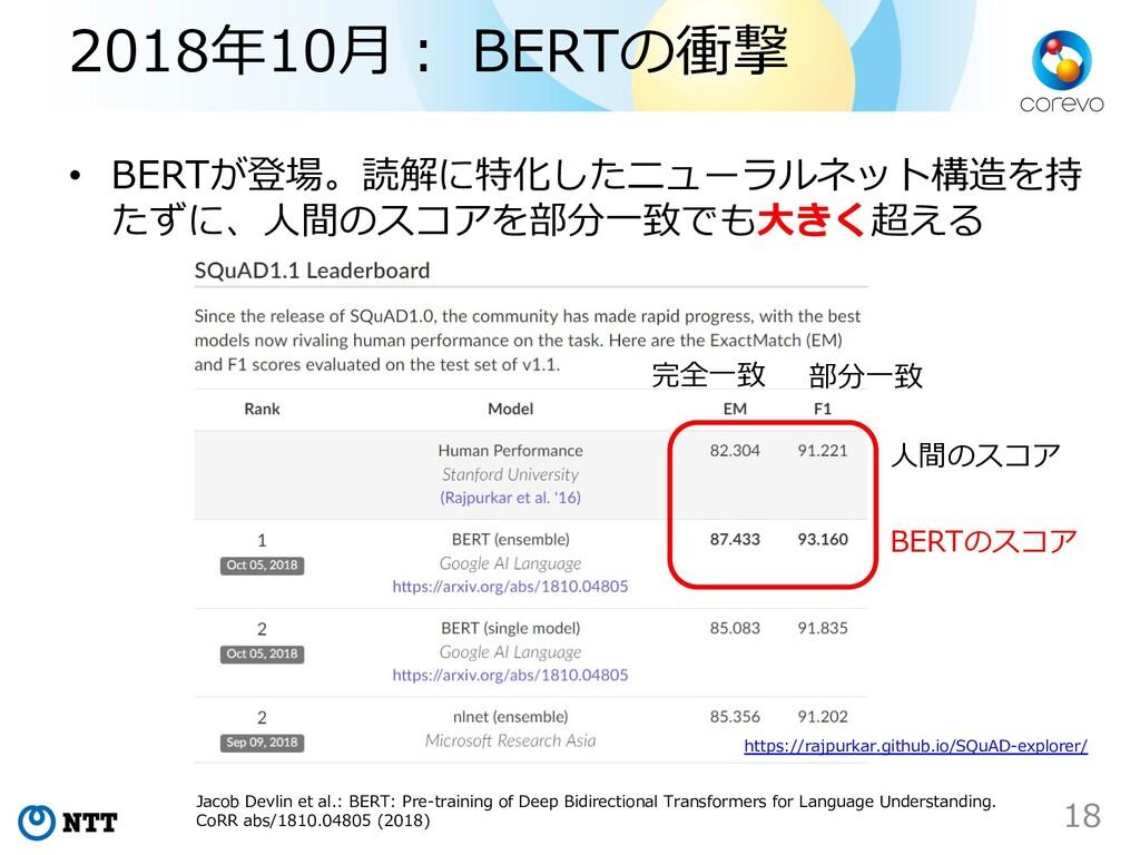 2018年10⽉︓ BERTの衝撃 • BERTが登場。読解に特化したニューラルネット構造を持...