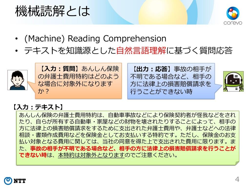 機械読解とは • (Machine) Reading Comprehension • テキスト...