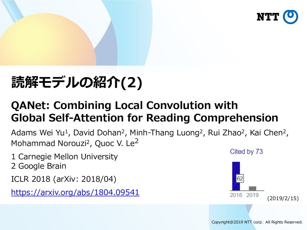 Copyright@2019 NTT corp. All Rights Reserved. 読...
