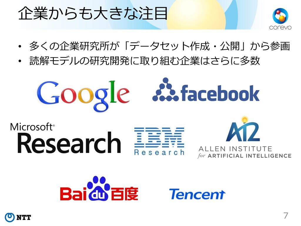 企業からも⼤きな注⽬ • 多くの企業研究所が「データセット作成・公開」から参画 • 読解モデル...