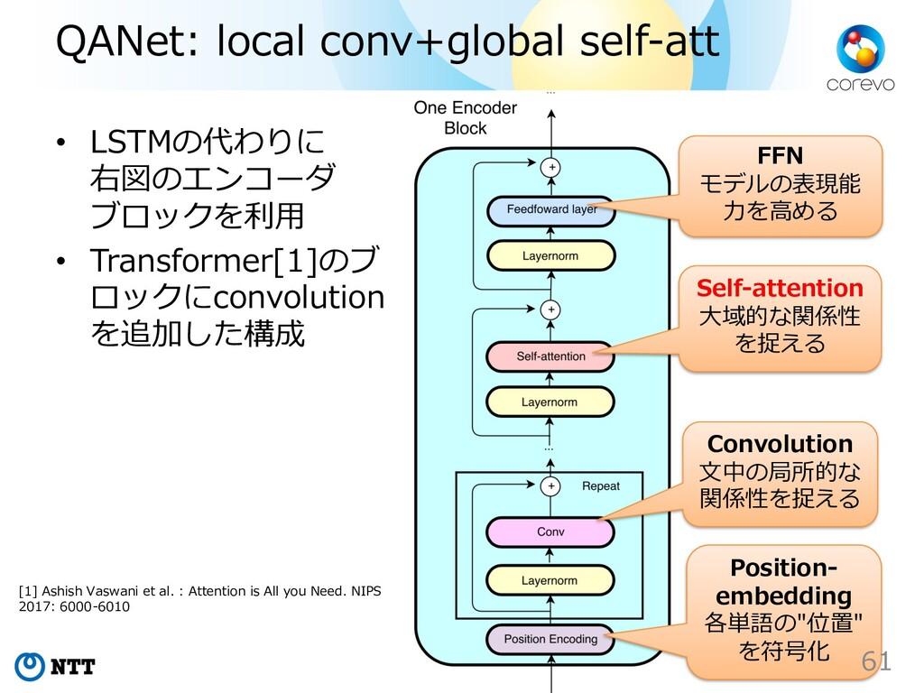 QANet: local conv+global self-att Self-attentio...