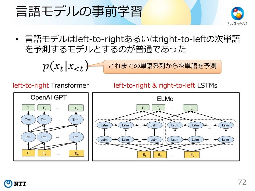 ⾔語モデルの事前学習 • ⾔語モデルはleft-to-rightあるいはright-to-le...