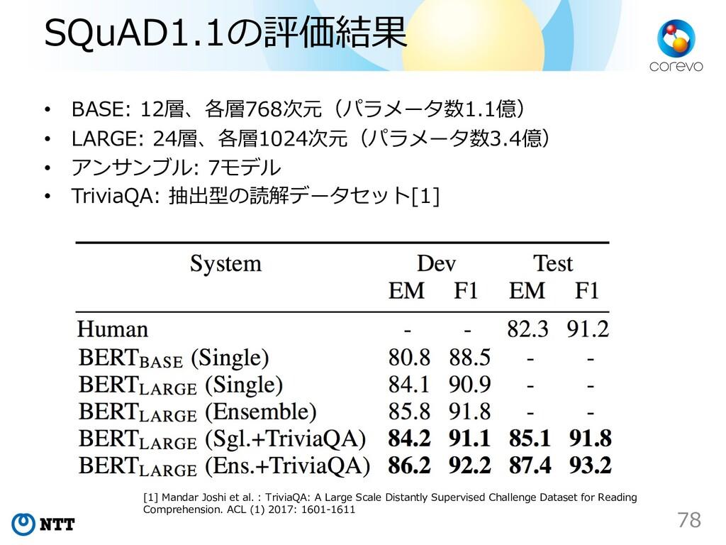 SQuAD1.1の評価結果 • BASE: 12層、各層768次元(パラメータ数1.1億) •...