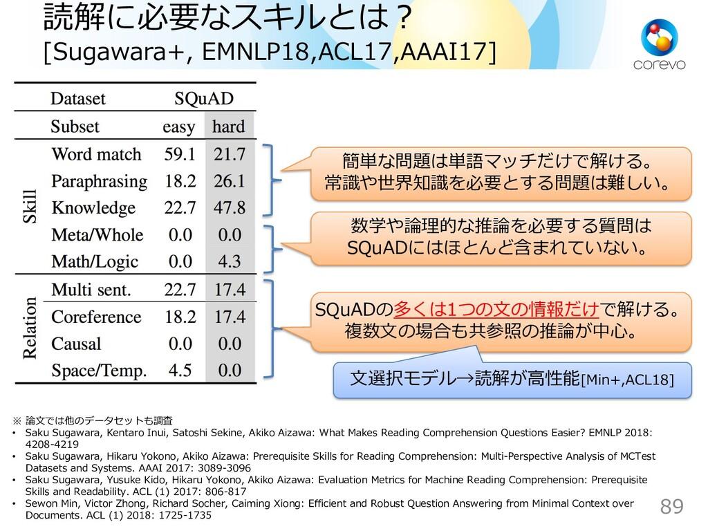 読解に必要なスキルとは︖ [Sugawara+, EMNLP18,ACL17,AAAI17] ...