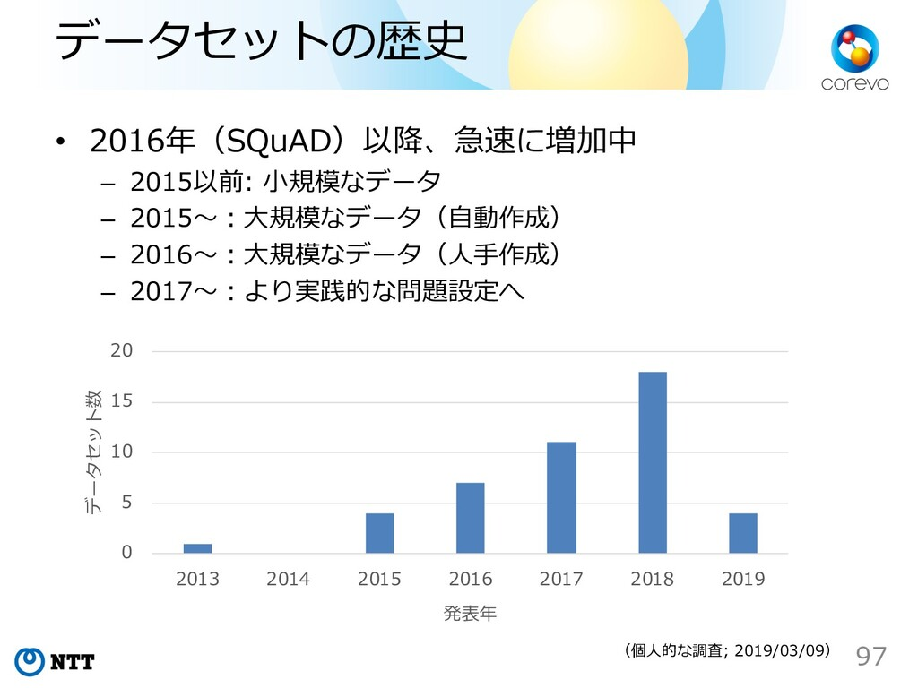データセットの歴史 • 2016年(SQuAD)以降、急速に増加中 – 2015以前: ⼩規模...