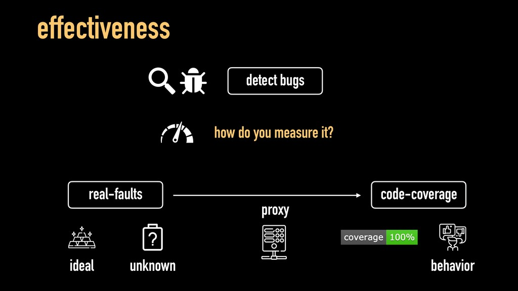 effectiveness how do you measure it? detect bug...