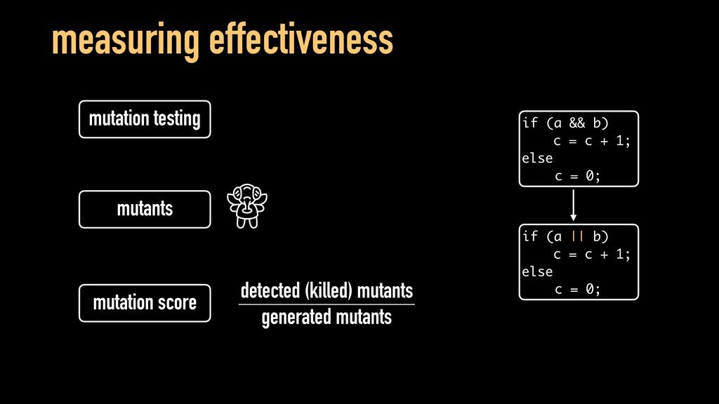 measuring effectiveness mutation testing if (a ...