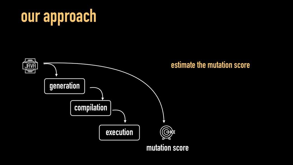 our approach estimate the mutation score genera...