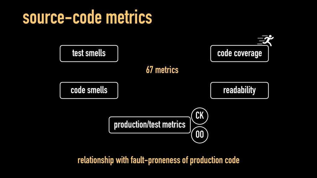 source-code metrics test smells code smells rel...