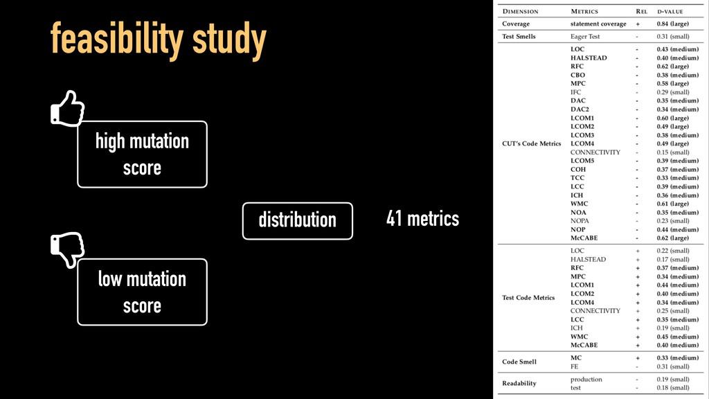 feasibility study distribution low mutation sco...