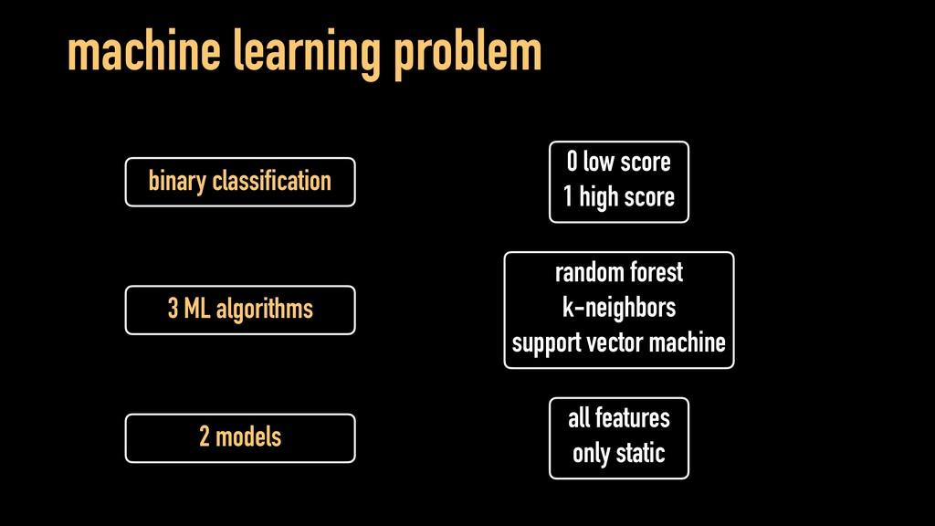 machine learning problem binary classification ...