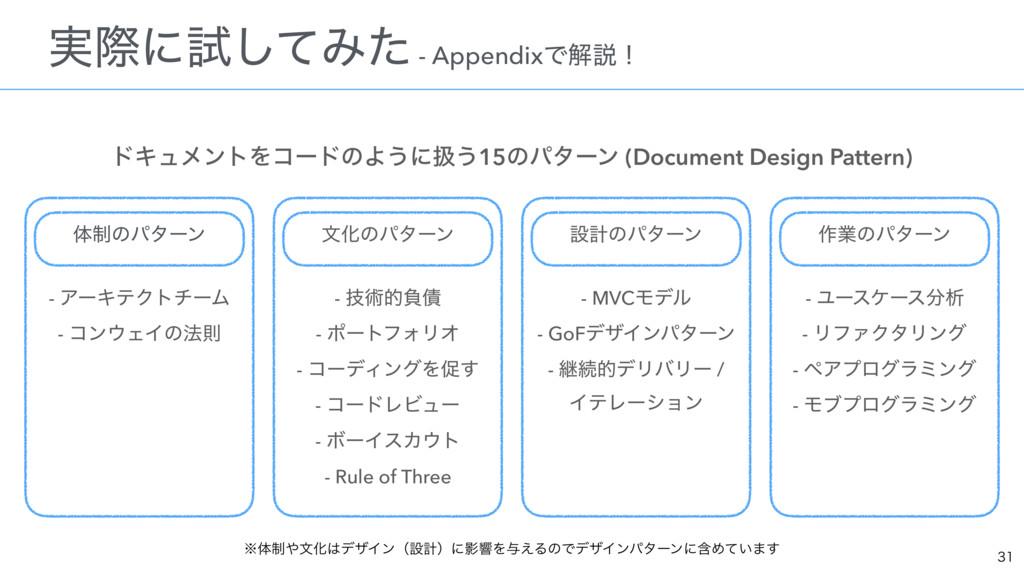 υΩϡϝϯτΛίʔυͷΑ͏ʹѻ͏15ͷύλʔϯ (Document Design Patt...