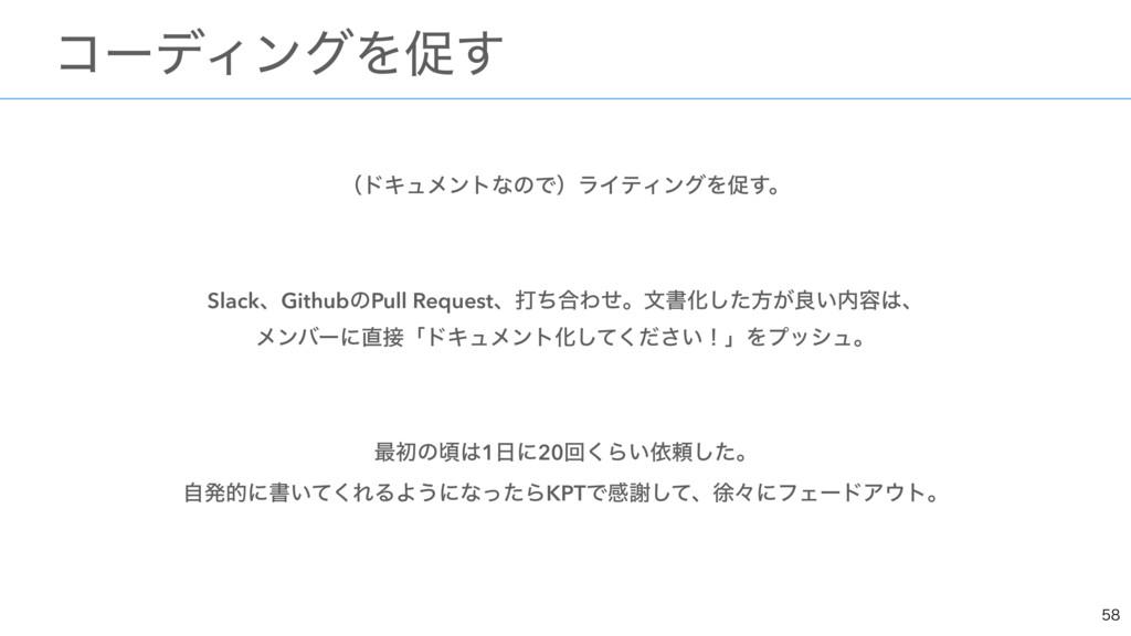 ʢυΩϡϝϯτͳͷͰʣϥΠςΟϯάΛଅ͢ɻ SlackɺGithubͷPull Request...