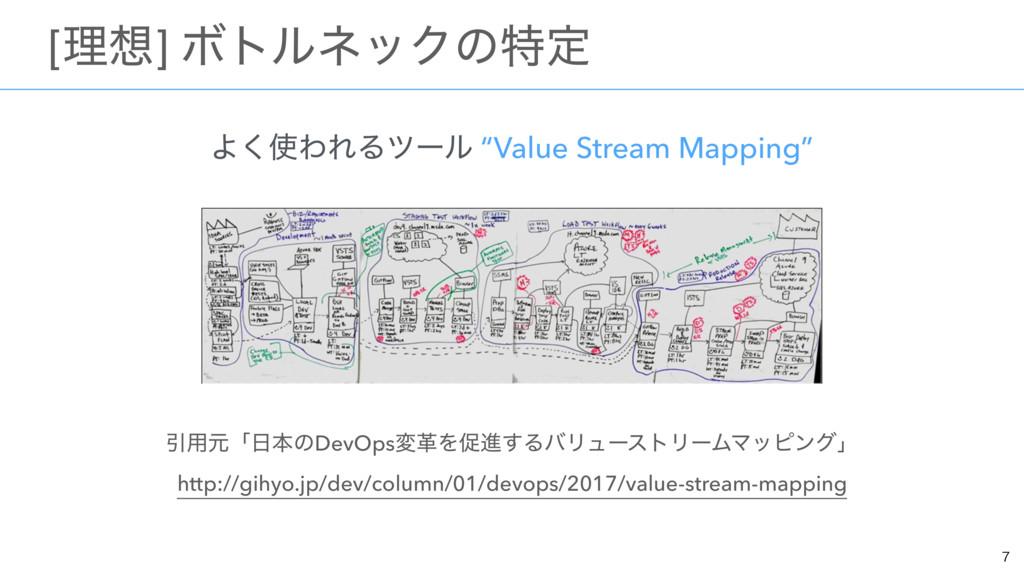 """Α͘ΘΕΔπʔϧ """"Value Stream Mapping"""" Ҿ༻ݩʮຊͷDevOpsม..."""