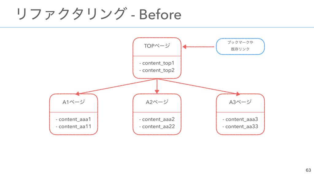 ɹϦϑΝΫλϦϯά - Before  A1ϖʔδ  - content_aaa1 ...