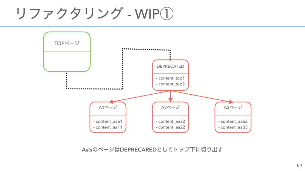 AsIsͷϖʔδDEPRECAREDͱͯ͠τοϓԼʹΓग़͢ ɹϦϑΝΫλϦϯά - WIP...