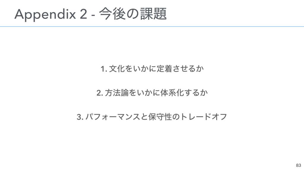 1. จԽΛ͍͔ʹఆணͤ͞Δ͔ 2. ํ๏Λ͍͔ʹମܥԽ͢Δ͔ 3. ύϑΥʔϚϯεͱอकੑ...