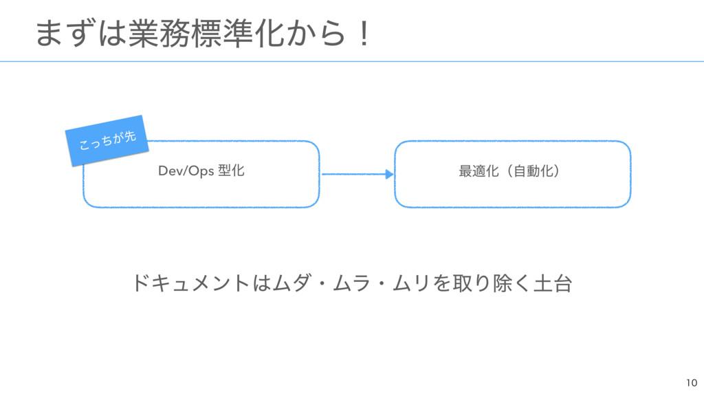 υΩϡϝϯτϜμɾϜϥɾϜϦΛऔΓআ͘ ɹ·ͣۀඪ४Խ͔Βʂ  Dev/O...