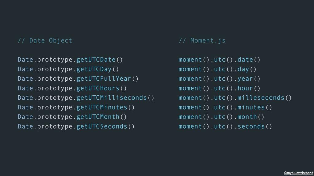 // Date Object Date.prototype.getUTCDate() Date...