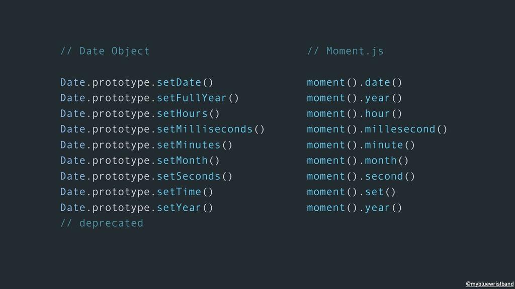 // Date Object Date.prototype.setDate() Date.pr...