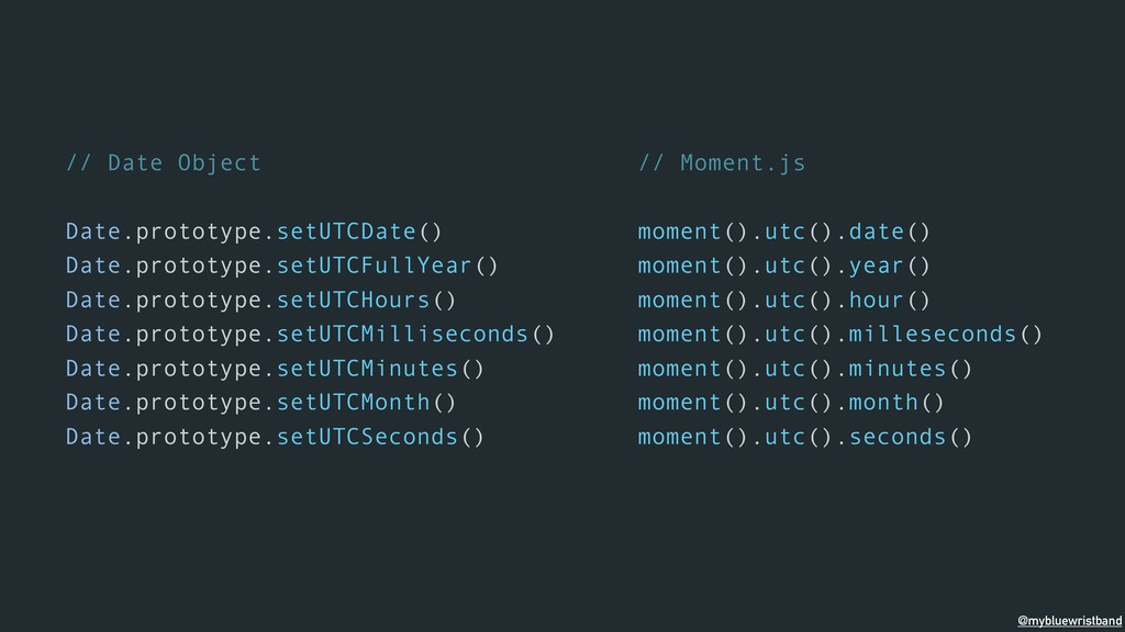 // Date Object Date.prototype.setUTCDate() Date...
