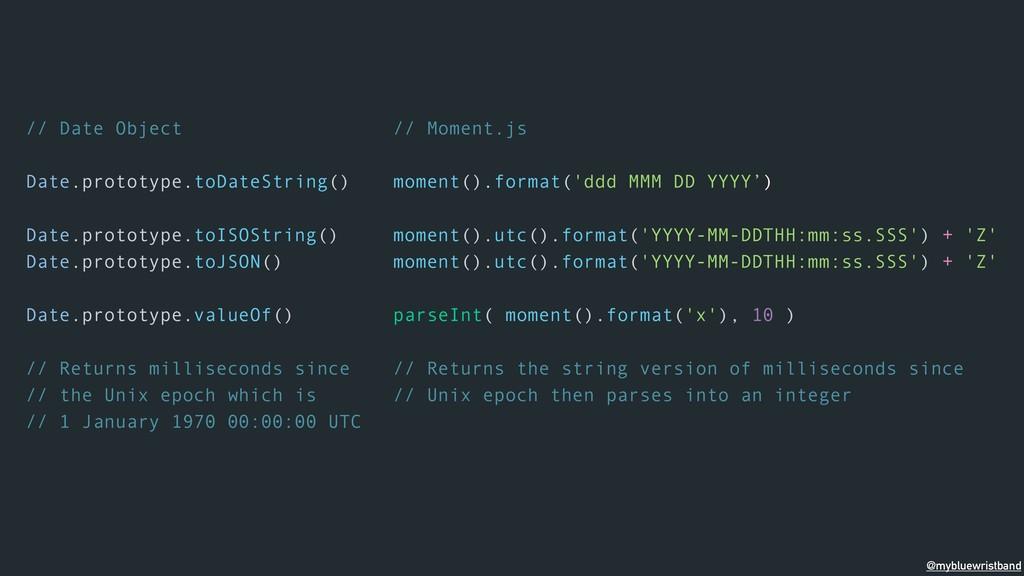 // Date Object Date.prototype.toDateString() Da...