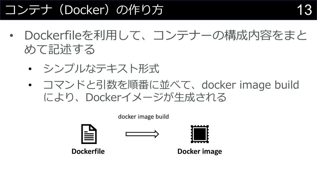 13 コンテナ(Docker)の作り⽅ • Dockerfileを利⽤して、コンテナーの構成内...