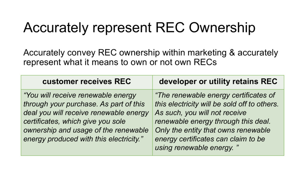 Accurately convey REC ownership within marketin...