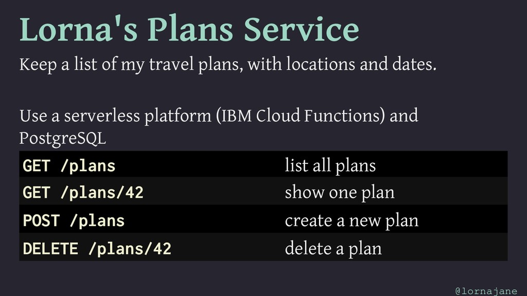 Lorna's Plans Service Keep a list of my travel ...
