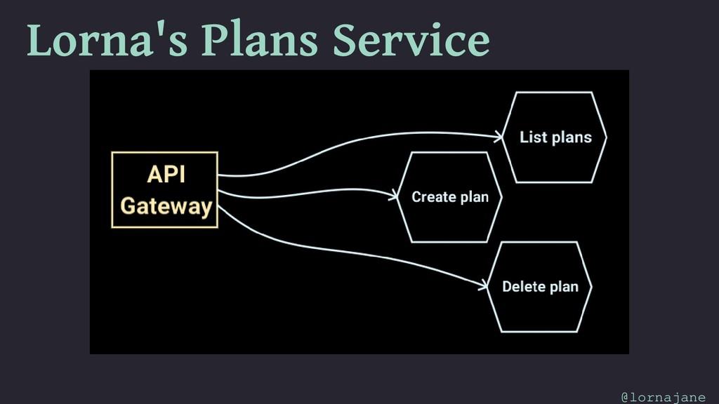 Lorna's Plans Service @lornajane