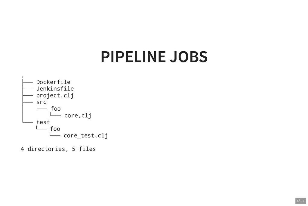 PIPELINE JOBS PIPELINE JOBS . ├── Dockerfile ├─...