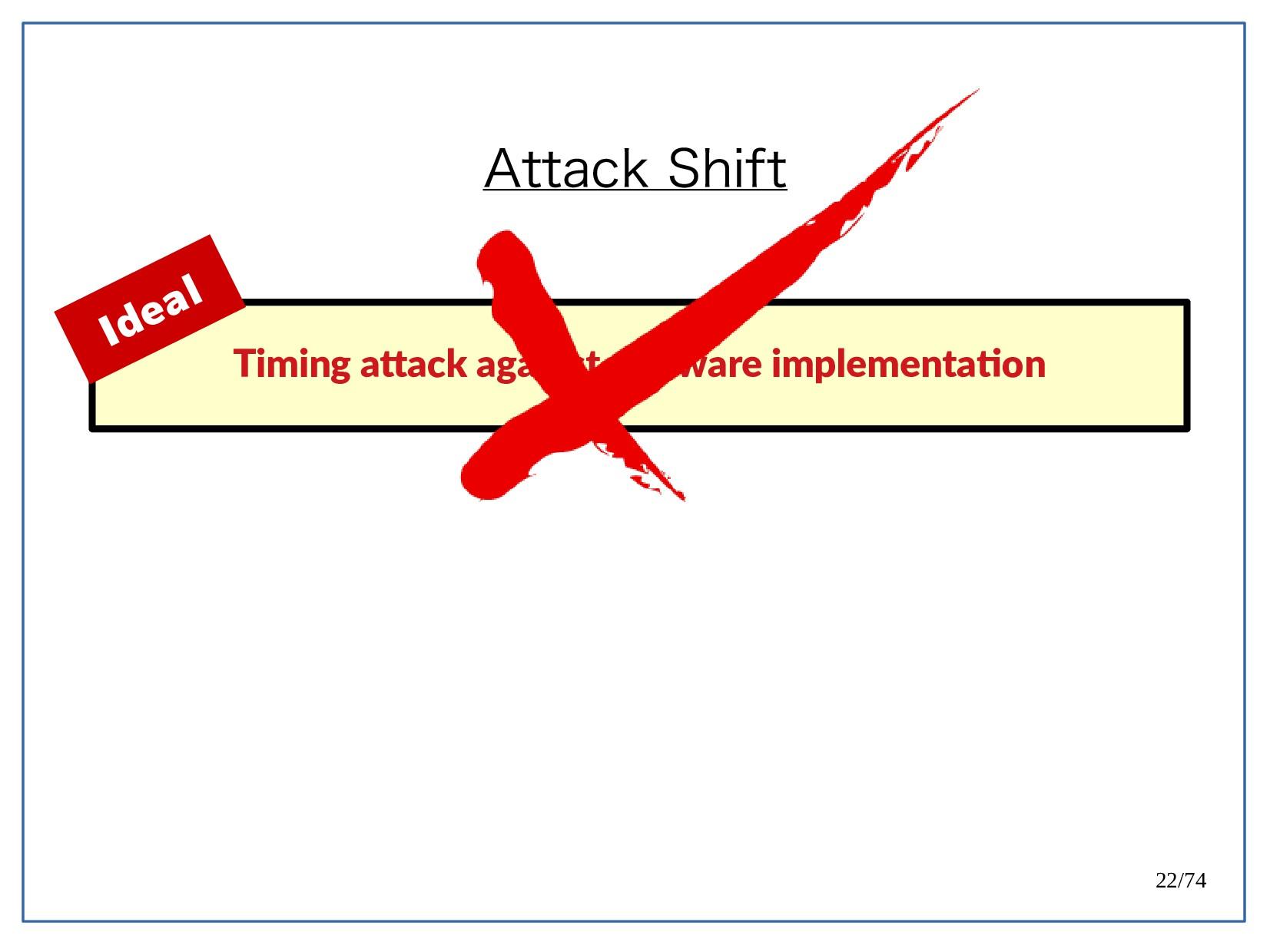 22/74 Attack Shift Timing atack against sofwaet...