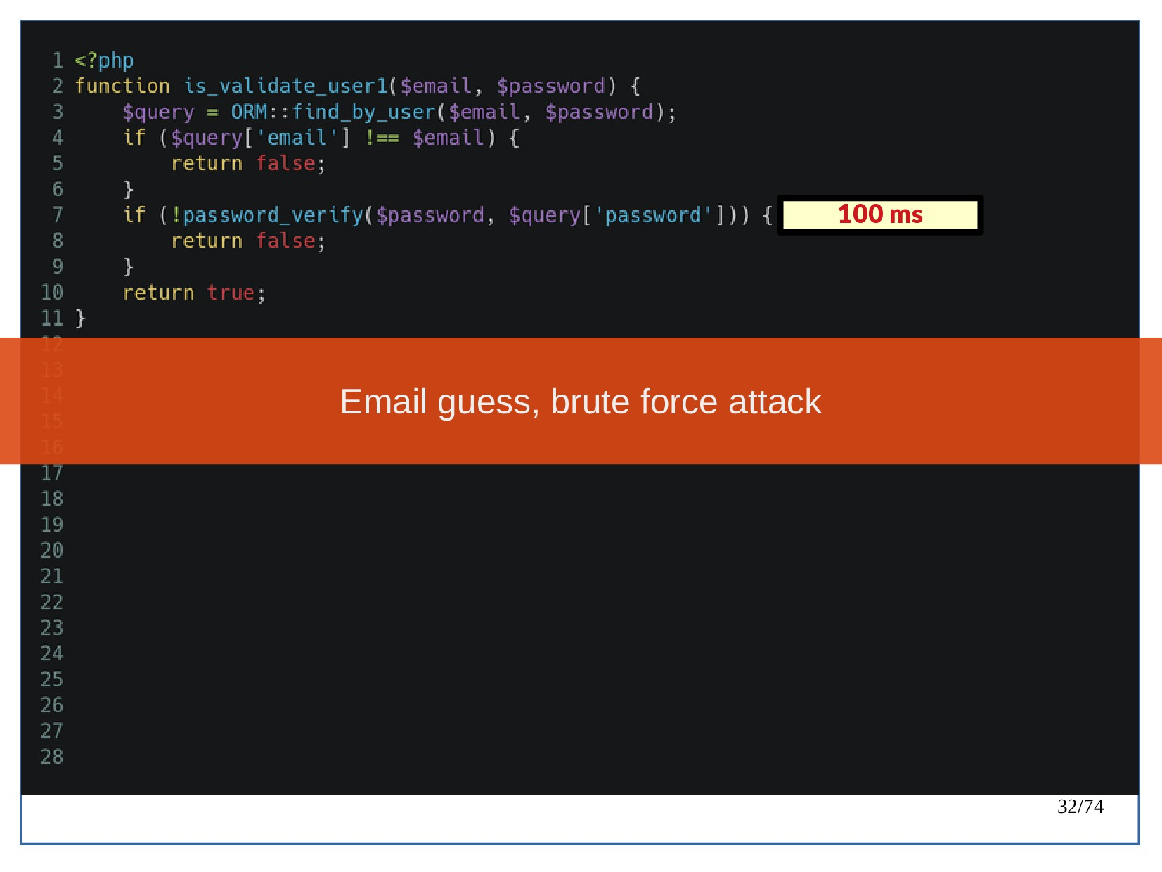 32/74 100 ms Email guess, brute force attack