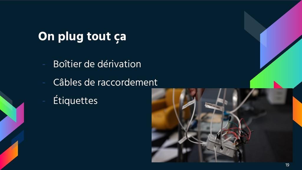 On plug tout ça - Boîtier de dérivation - Câble...