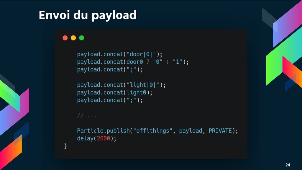 Envoi du payload 24