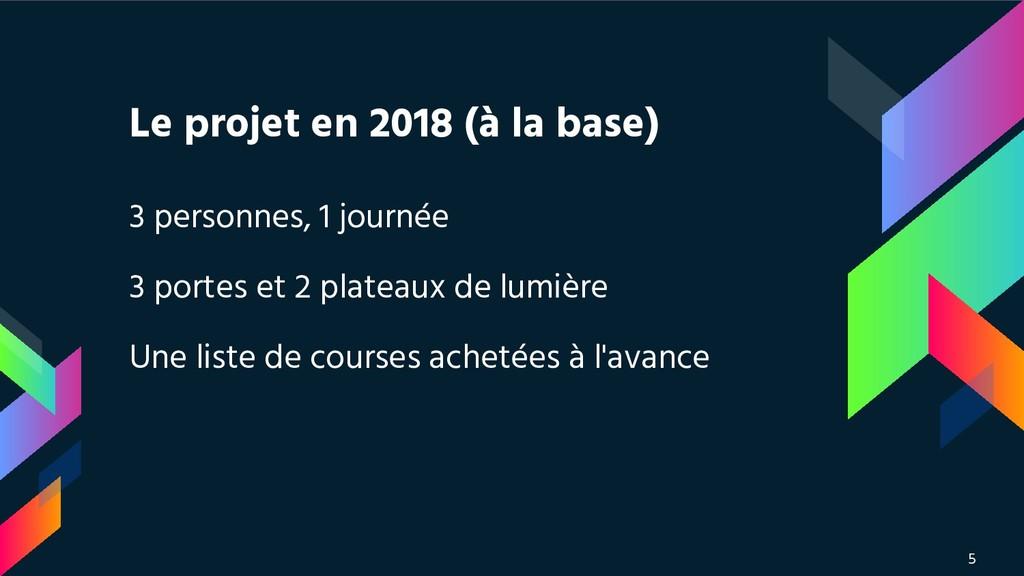 Le projet en 2018 (à la base) 3 personnes, 1 jo...