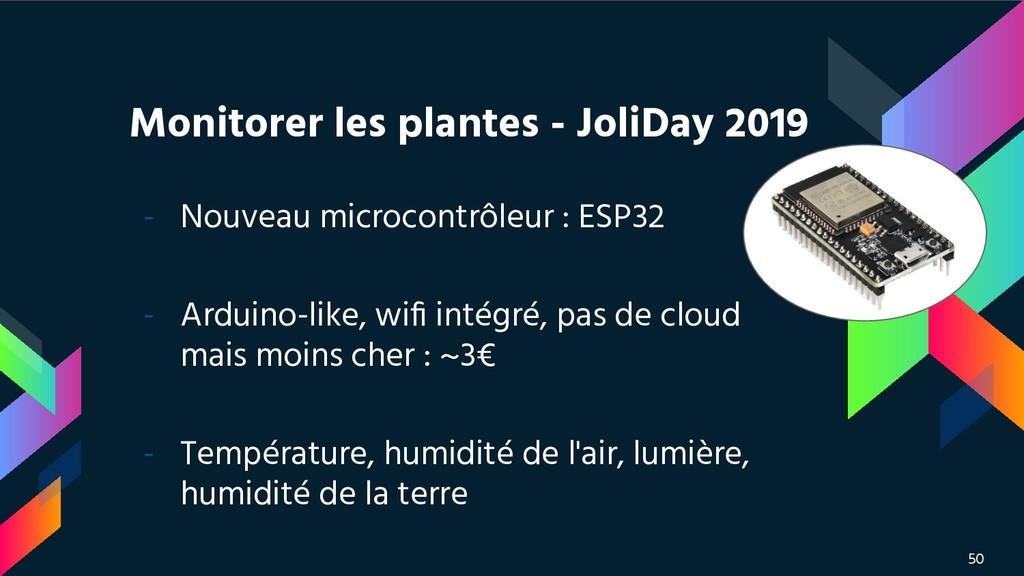 50 Monitorer les plantes - JoliDay 2019 - Nouve...