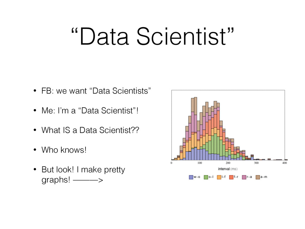 """Data Scientist"" • FB: we want ""Data Scientists..."