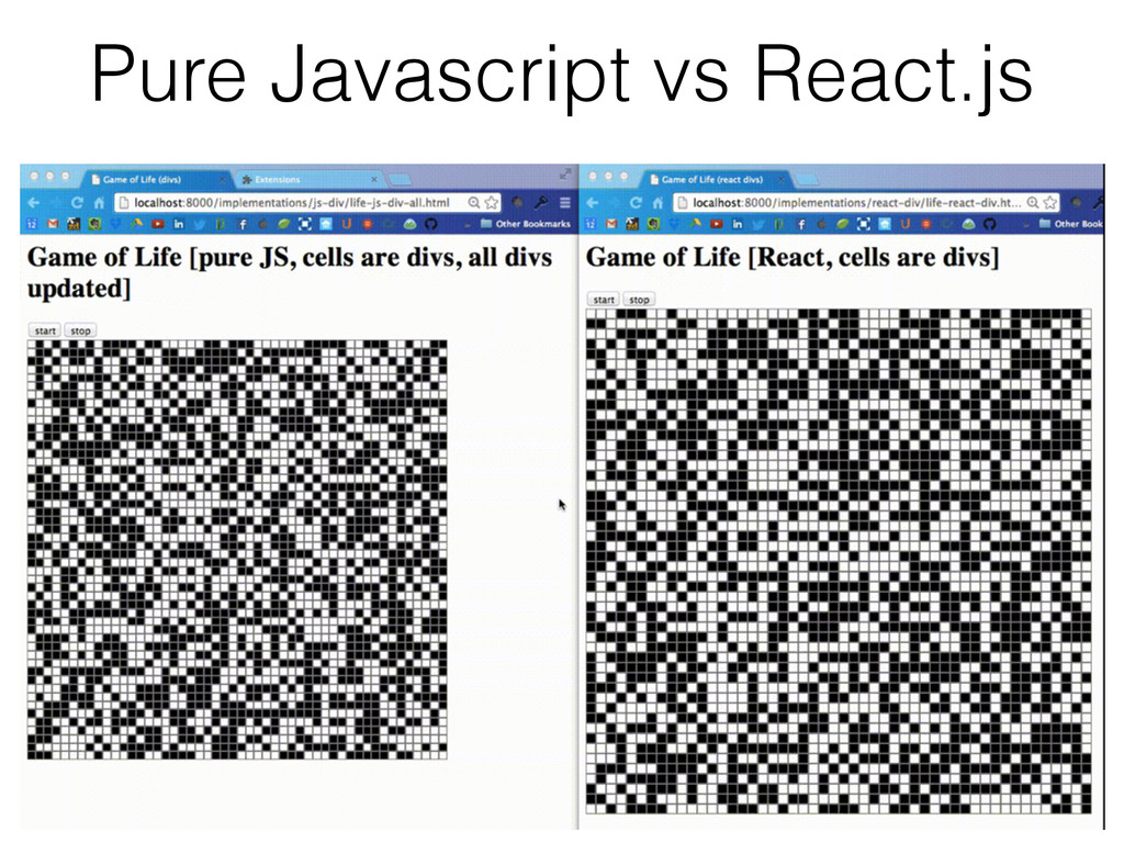 Pure Javascript vs React.js