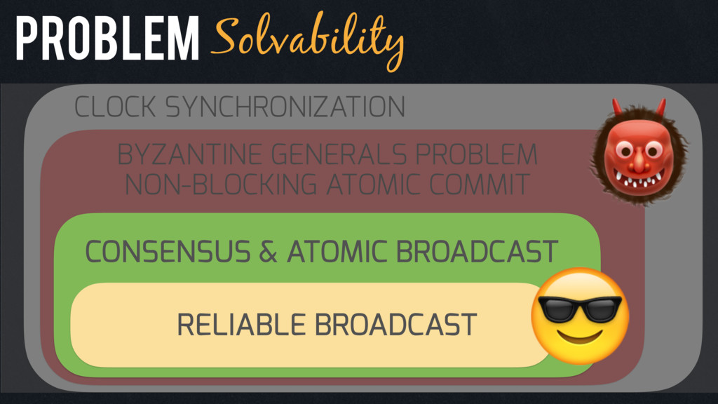 CLOCK SYNCHRONIZATION BYZANTINE GENERALS PROBLE...