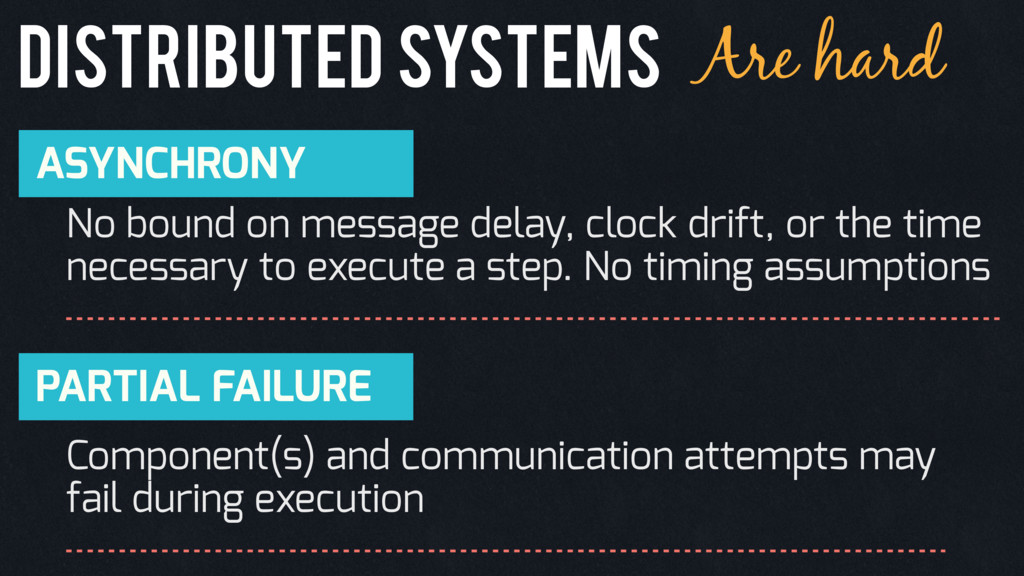 Distributed Systems Are hard ASYNCHRONY No boun...